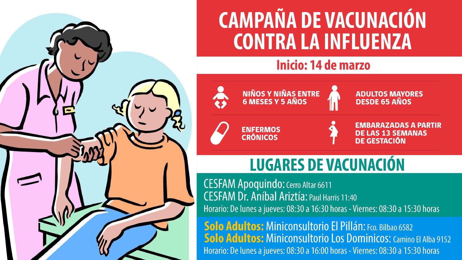 afiche influenza