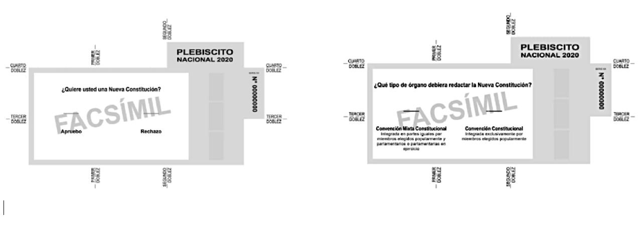 Cedulas electorales Plebiscito Nacional 2020