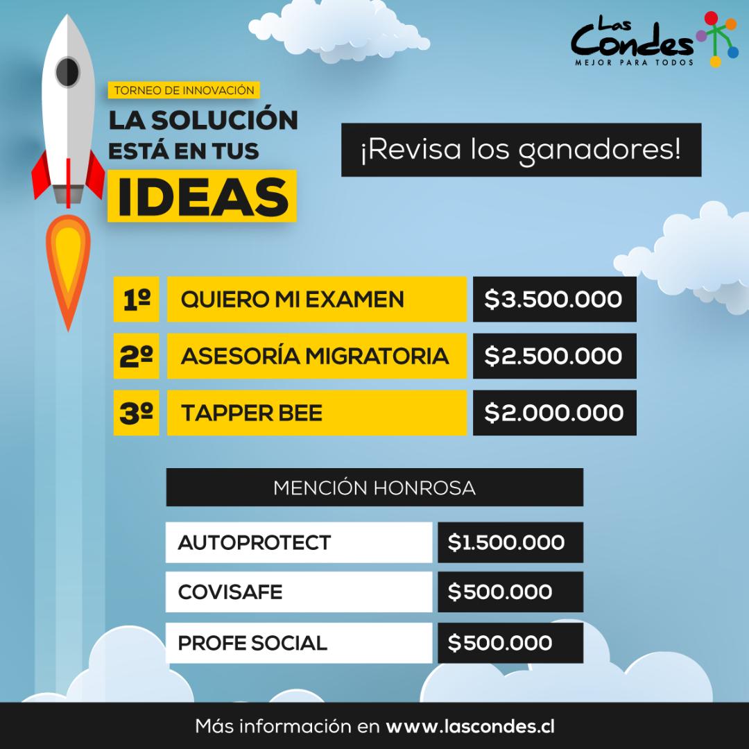Torneo de Innovación: la solución está en tus ideas